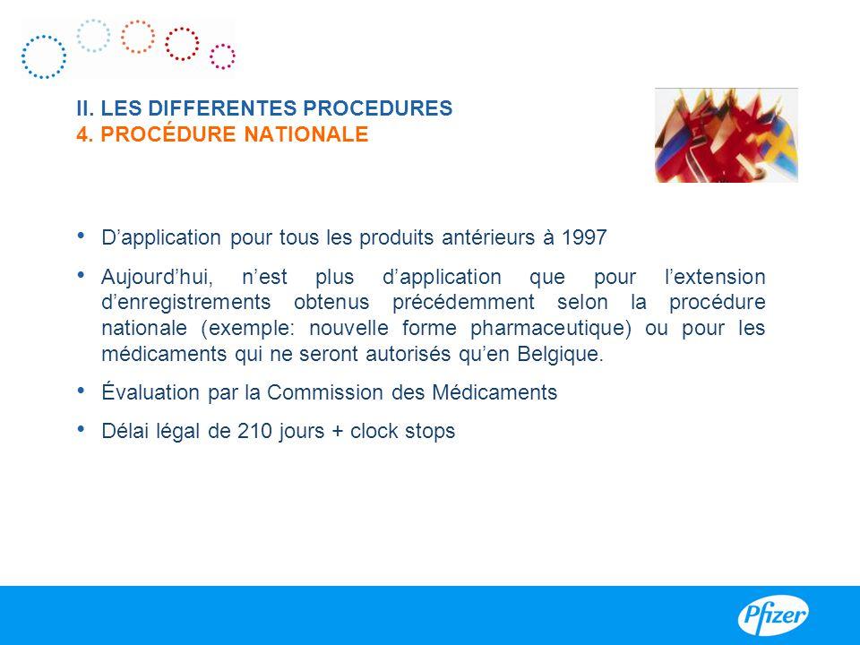 II.LES DIFFERENTES PROCEDURES 3.