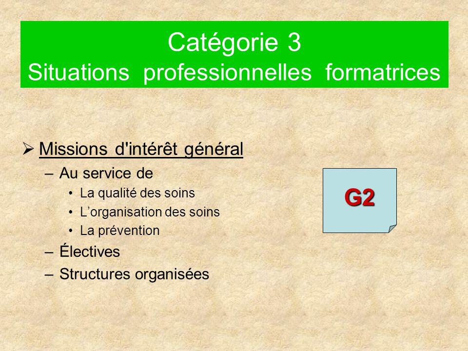 Catégorie 3 Situations professionnelles formatrices  Missions d intérêt général –Au service de La qualité des soins L'organisation des soins La prévention –Électives –Structures organisées G2