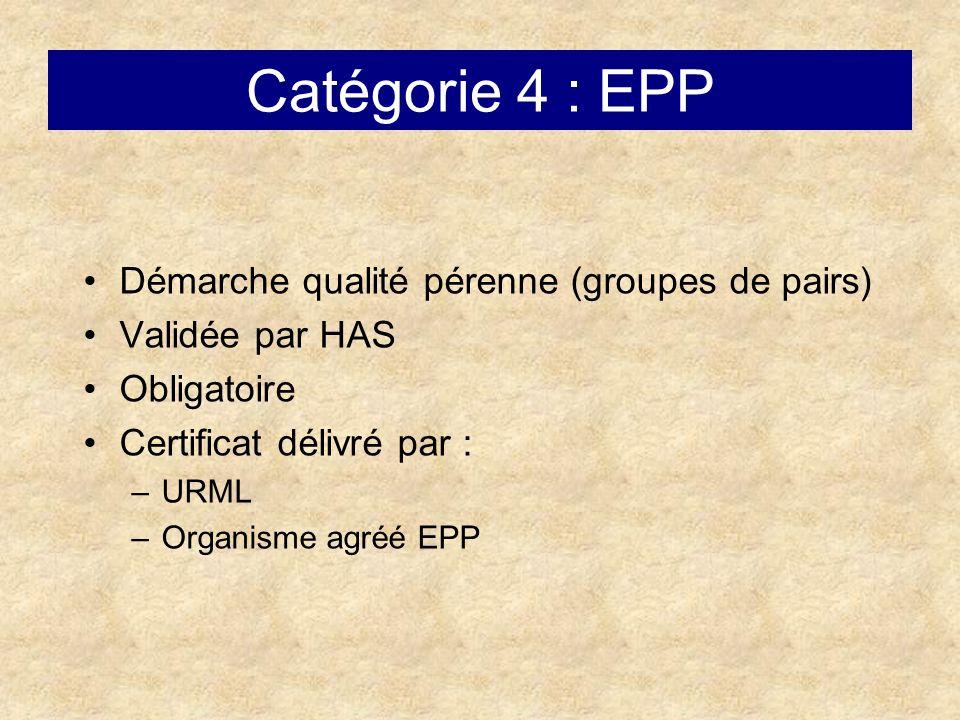 Catégorie 4 : EPP Démarche qualité pérenne (groupes de pairs) Validée par HAS Obligatoire Certificat délivré par : –URML –Organisme agréé EPP