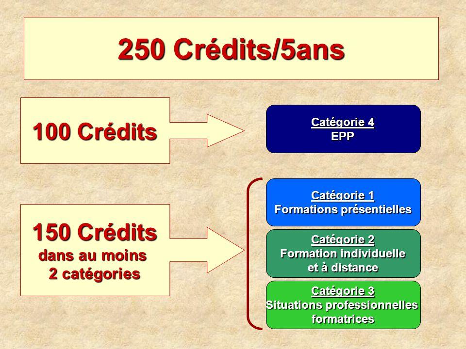 250 Crédits/5ans 100 Crédits Catégorie 4 EPP 150 Crédits dans au moins 2 catégories Catégorie 1 Formations présentielles Catégorie 3 Situations professionnelles formatrices Catégorie 2 Formation individuelle et à distance