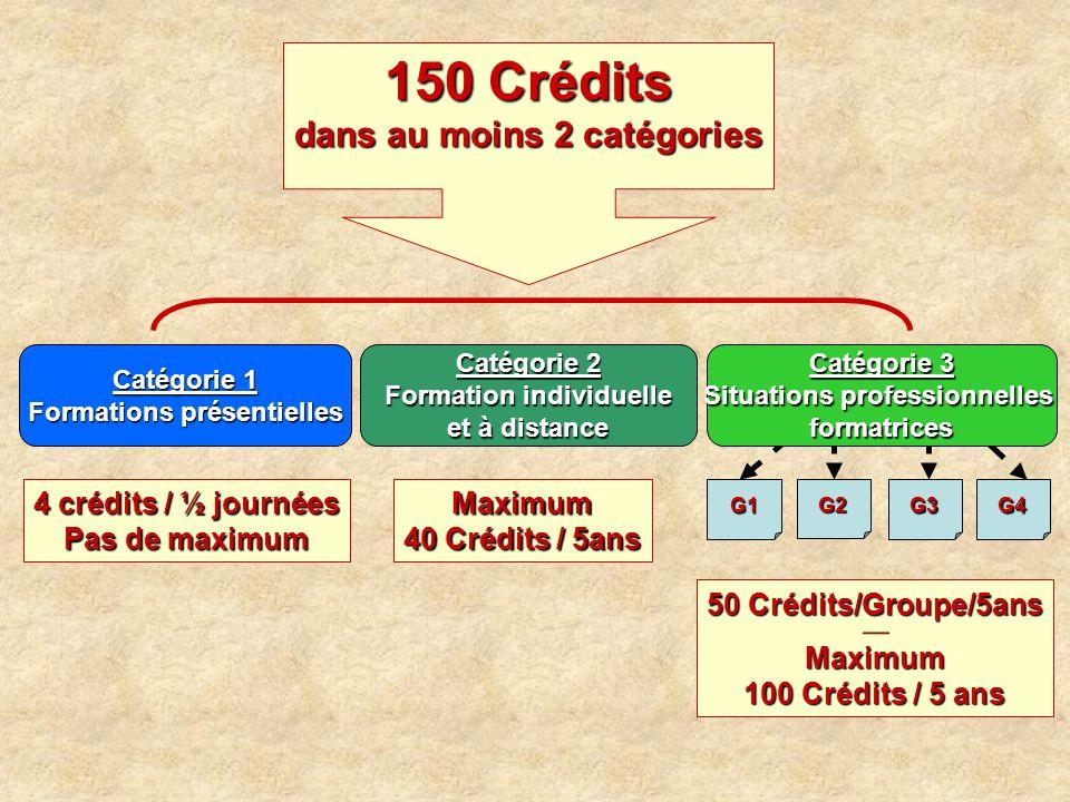 150 Crédits dans au moins 2 catégories Catégorie 1 Formations présentielles G4G3 G2 G1 Catégorie 3 Situations professionnelles formatrices Catégorie 2 Formation individuelle et à distance Maximum 40 Crédits / 5ans 50 Crédits/Groupe/5ans ------Maximum 100 Crédits / 5 ans 4 crédits / ½ journées Pas de maximum