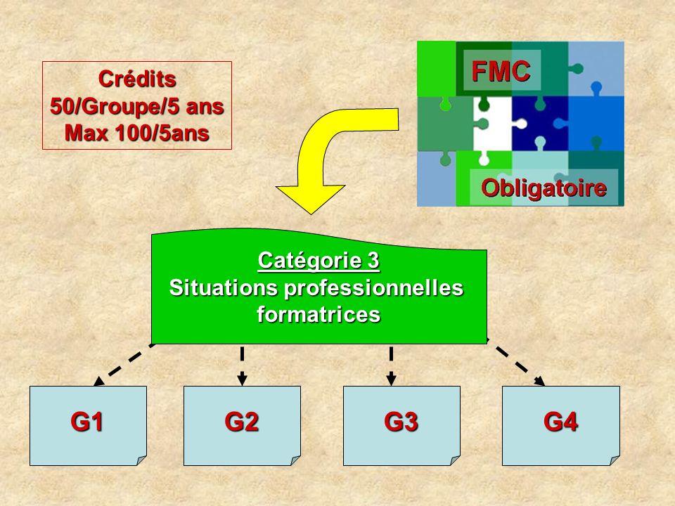 G4G3G2G1 Catégorie 3 Situations professionnelles formatrices Crédits 50/Groupe/5 ans Max 100/5ans
