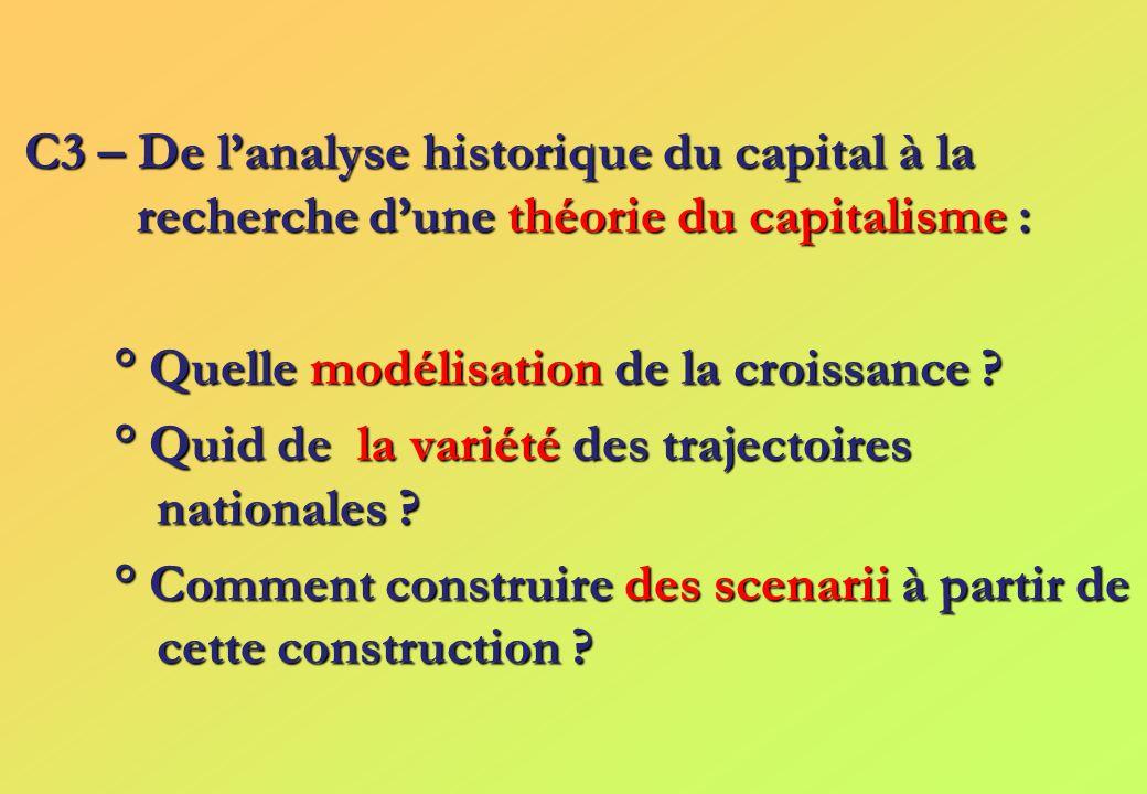 C2 – Une ouverture sur les sciences sociales: C2 – Une ouverture sur les sciences sociales: ° L'histoire, pas seulement économique (littérature, cinéma) ° La sociologie (en particulier des représentations) ° L'économie politique (la question du pouvoir dans les sociétés) ° La démographie (son impact sur la transmission des patrimoines)