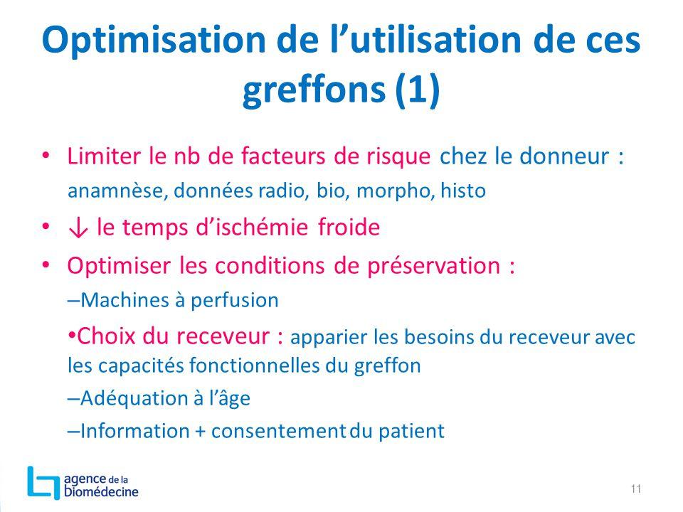 Optimisation de l'utilisation de ces greffons (1) Limiter le nb de facteurs de risque chez le donneur : anamnèse, données radio, bio, morpho, histo ↓