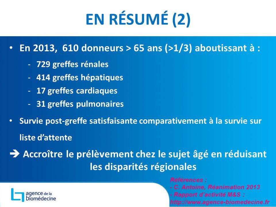 EN RÉSUMÉ (2) 26 En 2013, 610 donneurs > 65 ans (>1/3) aboutissant à : -729 greffes rénales -414 greffes hépatiques -17 greffes cardiaques -31 greffes