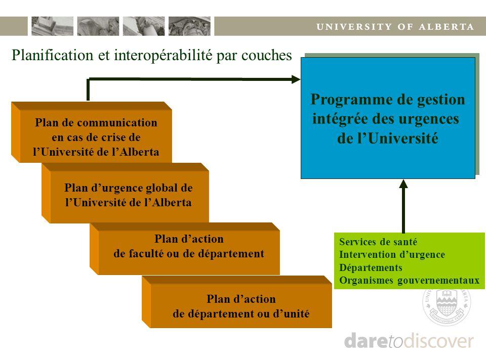 Plan de communication en cas de crise de l'Université de l'Alberta Plan d'urgence global de l'Université de l'Alberta Plan d'action de faculté ou de d