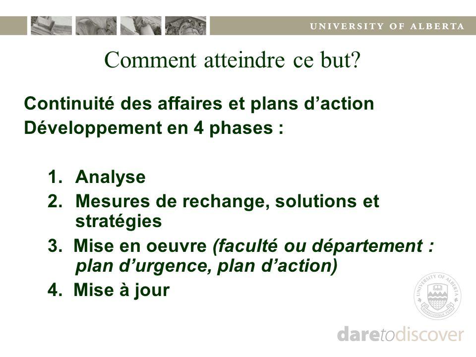 Continuité des affaires et plans d'action Développement en 4 phases : 1.Analyse 2.Mesures de rechange, solutions et stratégies 3. Mise en oeuvre (facu