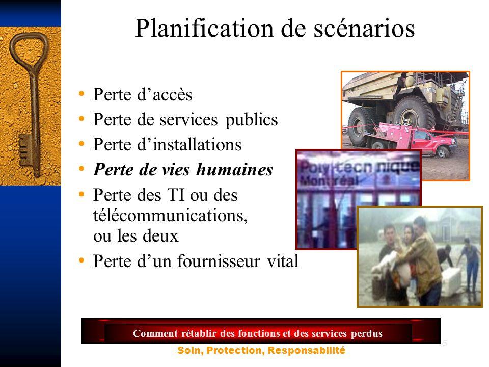 15 Planification de scénarios Perte d'accès Perte de services publics Perte d'installations Perte de vies humaines Perte des TI ou des télécommunicati