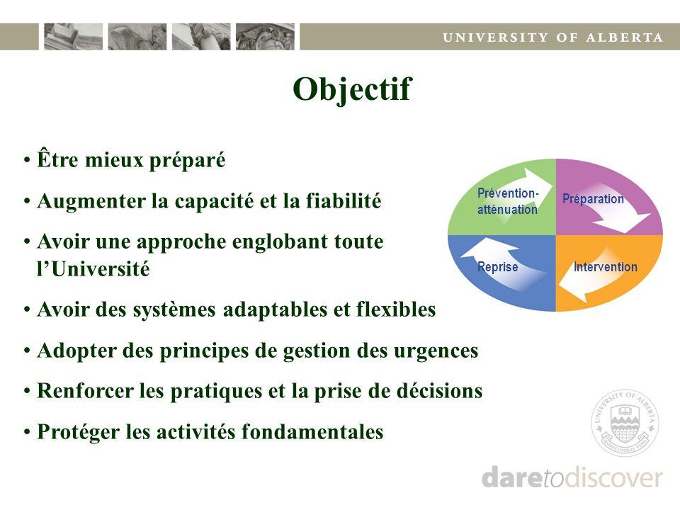 Préparation InterventionReprise Prévention- atténuation Objectif Être mieux préparé Augmenter la capacité et la fiabilité Avoir une approche englobant