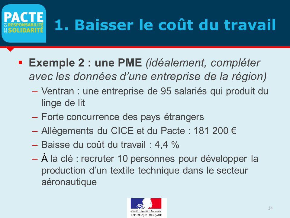 1. Baisser le coût du travail  Exemple 2 : une PME (idéalement, compléter avec les données d'une entreprise de la région) –Ventran : une entreprise d