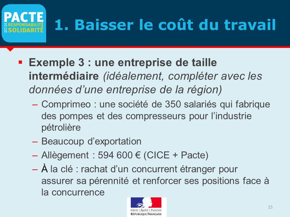 1. Baisser le coût du travail  Exemple 3 : une entreprise de taille intermédiaire (idéalement, compléter avec les données d'une entreprise de la régi