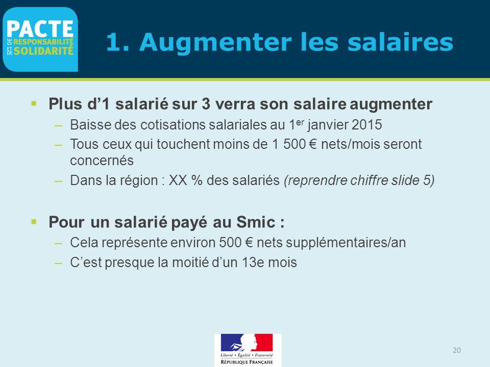 1. Augmenter les salaires  Plus d'1 salarié sur 3 verra son salaire augmenter –Baisse des cotisations salariales au 1 er janvier 2015 –Tous ceux qui