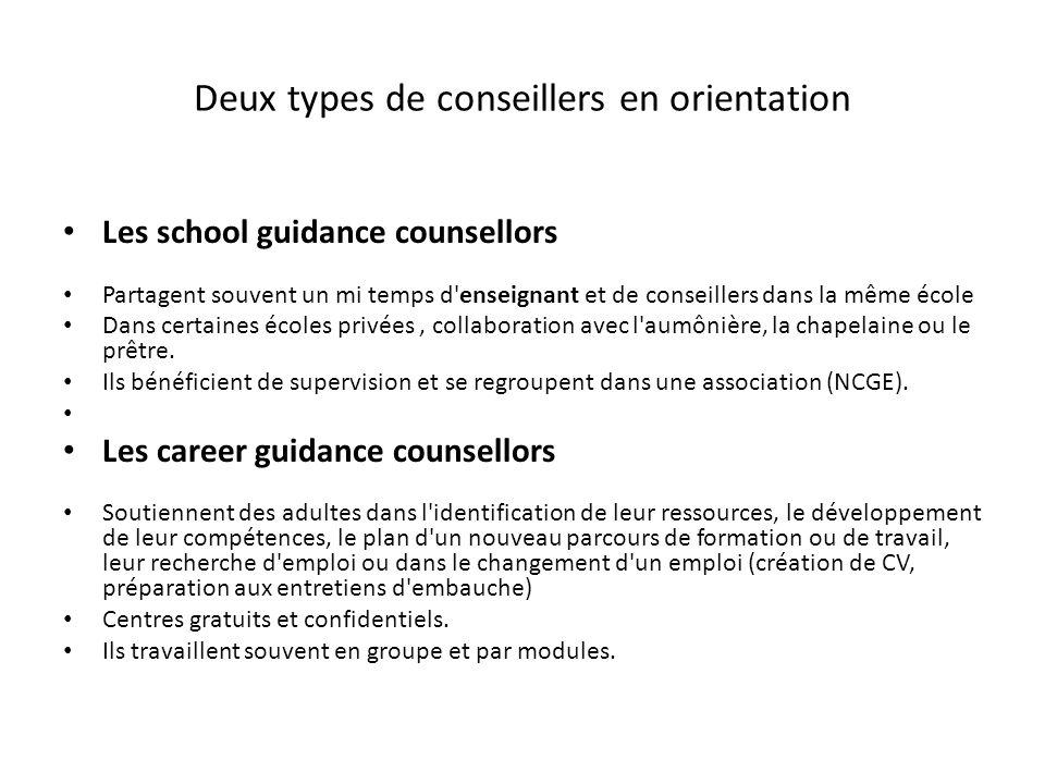 Deux types de conseillers en orientation Les school guidance counsellors Partagent souvent un mi temps d'enseignant et de conseillers dans la même éco