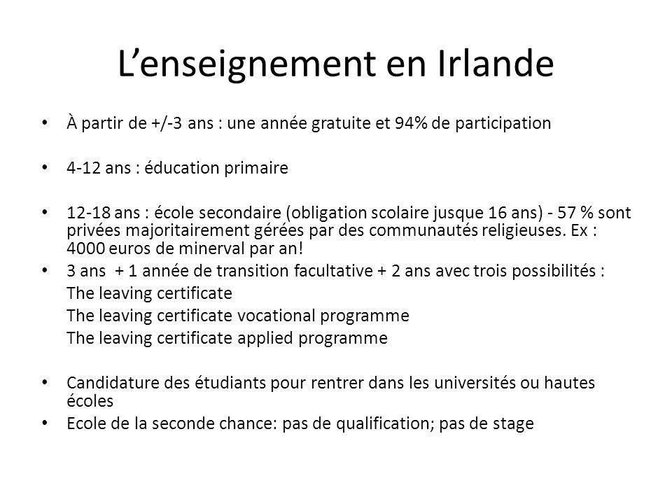L'enseignement en Irlande À partir de +/-3 ans : une année gratuite et 94% de participation 4-12 ans : éducation primaire 12-18 ans : école secondaire
