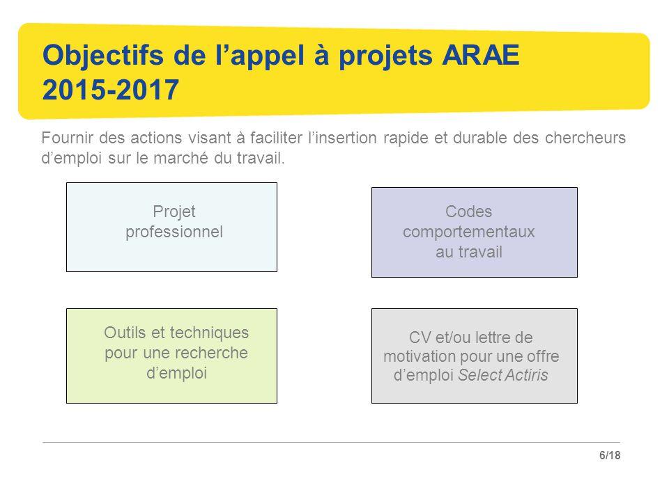 6/18 Objectifs de l'appel à projets ARAE 2015-2017 Projet professionnel Codes comportementaux au travail Outils et techniques pour une recherche d'emploi CV et/ou lettre de motivation pour une offre d'emploi Select Actiris Fournir des actions visant à faciliter l'insertion rapide et durable des chercheurs d'emploi sur le marché du travail.
