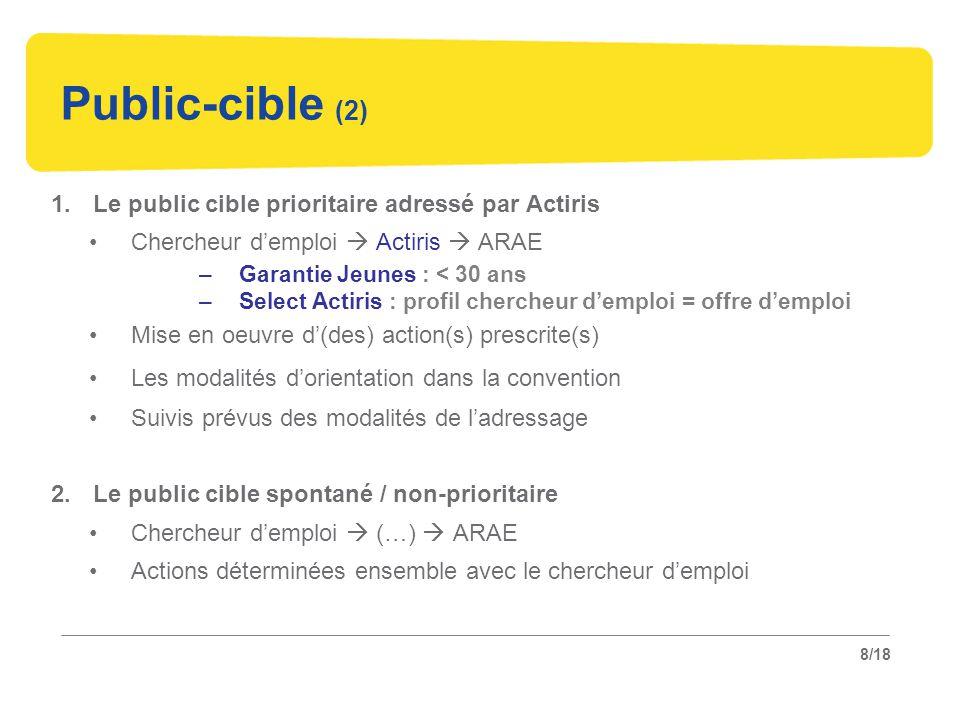 8/18 Public-cible (2) 1.Le public cible prioritaire adressé par Actiris Chercheur d'emploi  Actiris  ARAE –Garantie Jeunes : < 30 ans –Select Actiri