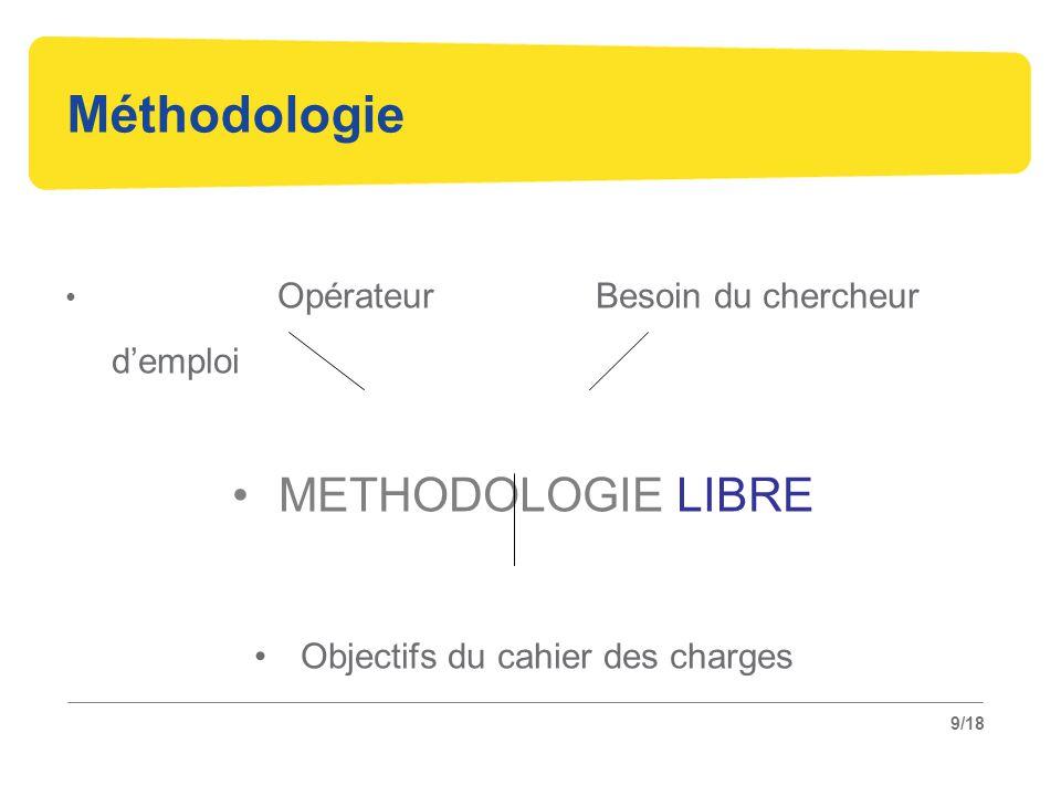 9/18 Méthodologie OpérateurBesoin du chercheur d'emploi METHODOLOGIE LIBRE Objectifs du cahier des charges