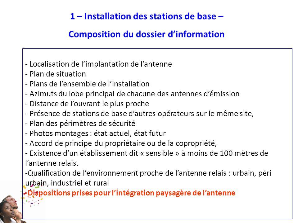 - Localisation de l'implantation de l'antenne - Plan de situation - Plans de l'ensemble de l'installation - Azimuts du lobe principal de chacune des a