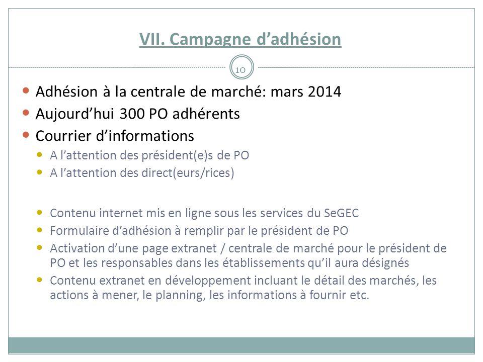 VII. Campagne d'adhésion 10 Adhésion à la centrale de marché: mars 2014 Aujourd'hui 300 PO adhérents Courrier d'informations A l'attention des préside