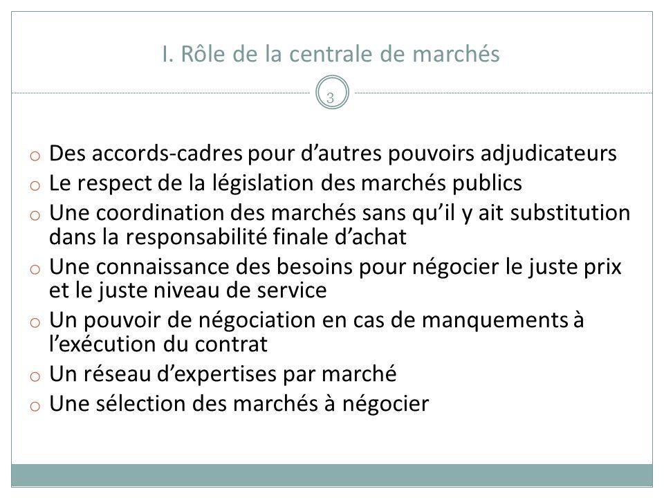 I. Rôle de la centrale de marchés 3 o Des accords-cadres pour d'autres pouvoirs adjudicateurs o Le respect de la législation des marchés publics o Une