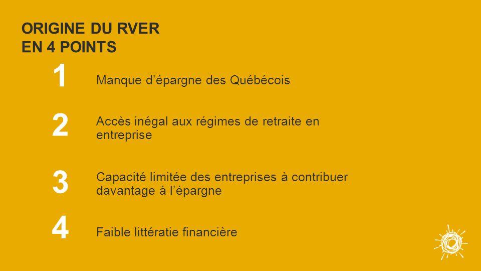 LES AVANTAGES DU RVER Met l'épargne en entreprise à l'ordre du jour partout au Québec Obligera à terme plus de 90 000 PME à passer à l'action Donnera une expérience concrète d'épargne à des centaines de milliers de travailleurs