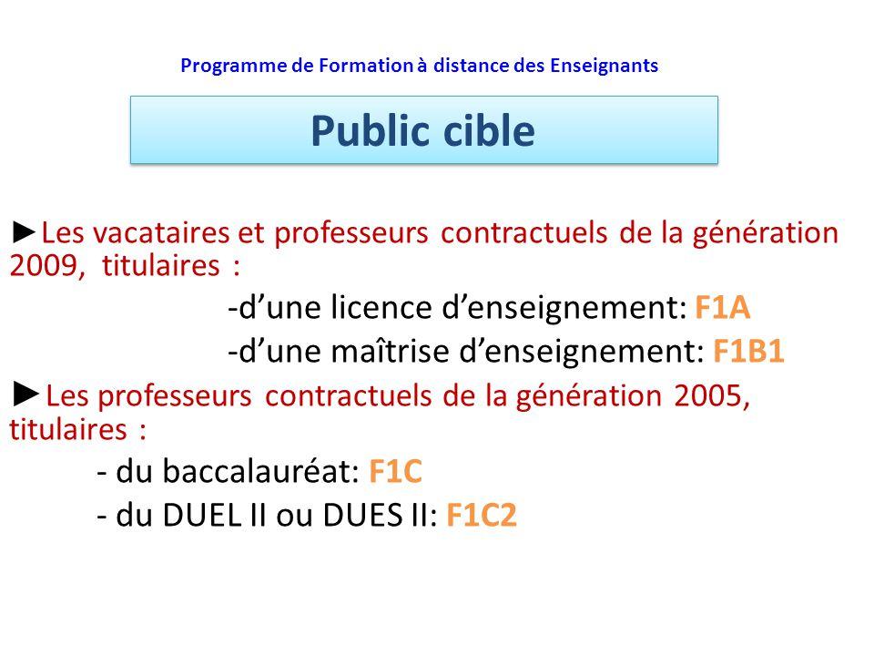► Les vacataires et professeurs contractuels de la génération 2009, titulaires : -d'une licence d'enseignement: F1A -d'une maîtrise d'enseignement: F1