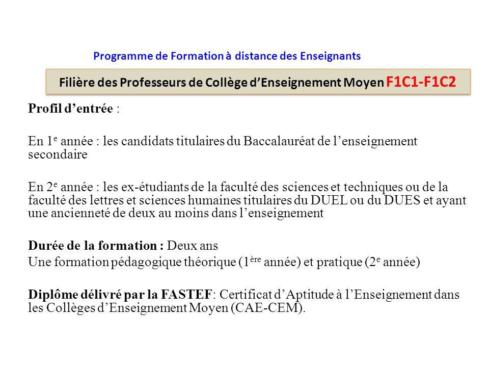 Profil d'entrée : En 1 e année : les candidats titulaires du Baccalauréat de l'enseignement secondaire En 2 e année : les ex-étudiants de la faculté d