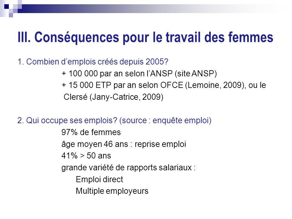 1. Combien d'emplois créés depuis 2005? + 100 000 par an selon l'ANSP (site ANSP) + 15 000 ETP par an selon OFCE (Lemoine, 2009), ou le Clersé (Jany-C