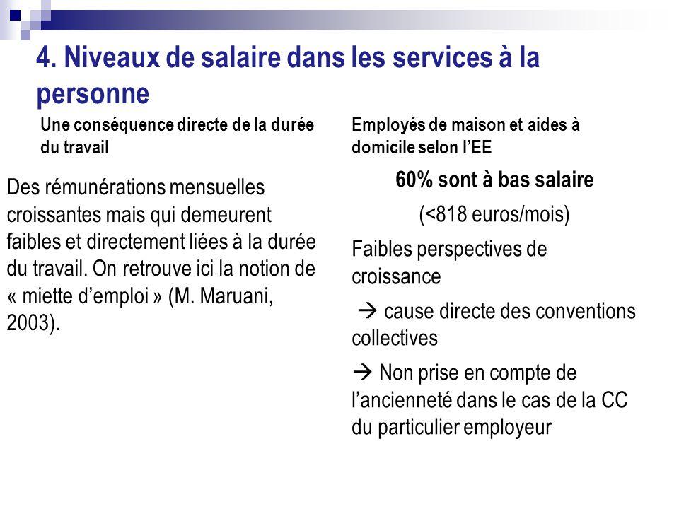 4. Niveaux de salaire dans les services à la personne Une conséquence directe de la durée du travail Des rémunérations mensuelles croissantes mais qui