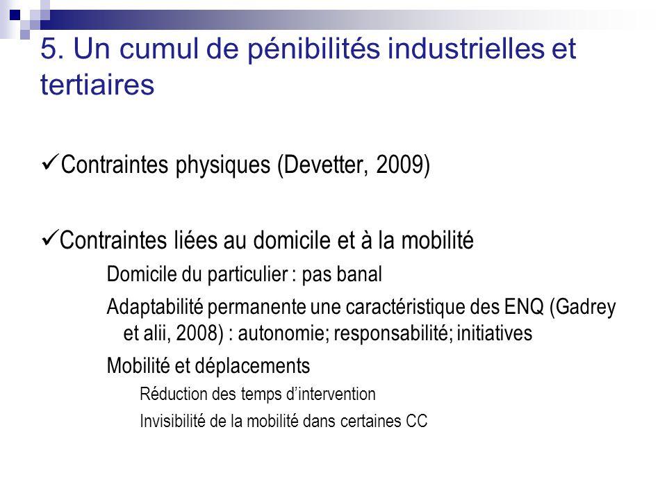 5. Un cumul de pénibilités industrielles et tertiaires Contraintes physiques (Devetter, 2009) Contraintes liées au domicile et à la mobilité Domicile