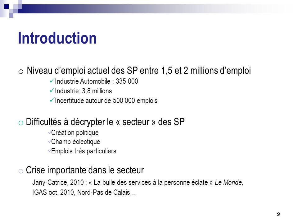 Introduction o Niveau d'emploi actuel des SP entre 1,5 et 2 millions d'emploi Industrie Automobile : 335 000 Industrie: 3,8 millions Incertitude autou