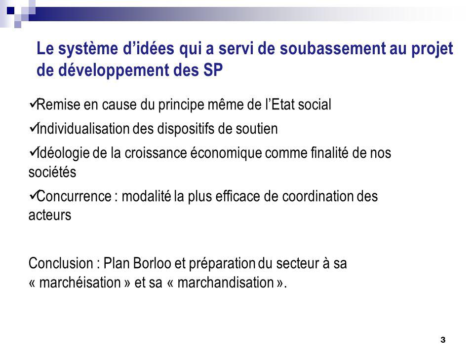Le système d'idées qui a servi de soubassement au projet de développement des SP Remise en cause du principe même de l'Etat social Individualisation d