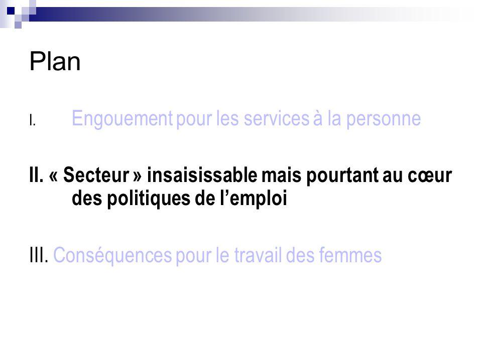 Plan I. Engouement pour les services à la personne II. « Secteur » insaisissable mais pourtant au cœur des politiques de l'emploi III. Conséquences po