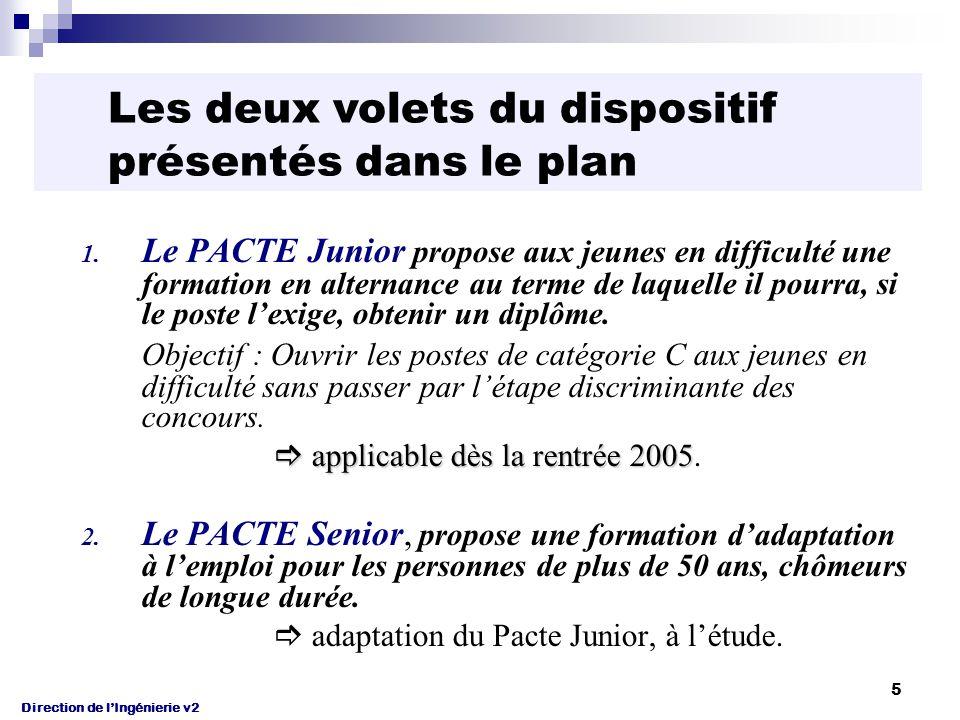Direction de l'Ingénierie v2 5 1. Le PACTE Junior propose aux jeunes en difficulté une formation en alternance au terme de laquelle il pourra, si le p