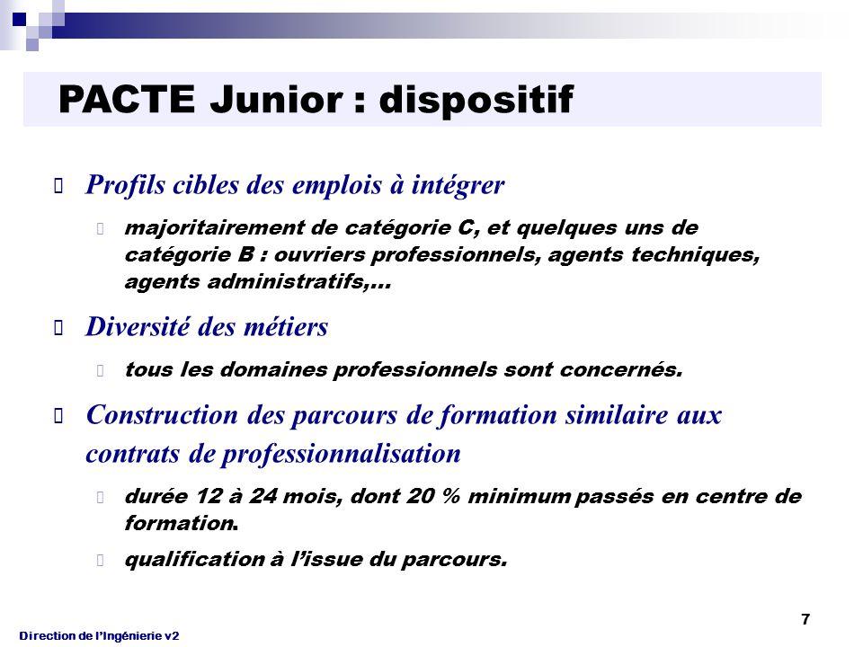 Direction de l'Ingénierie v2 7 PACTE Junior : dispositif Profils cibles des emplois à intégrer majoritairement de catégorie C, et quelques uns de catégorie B : ouvriers professionnels, agents techniques, agents administratifs,...