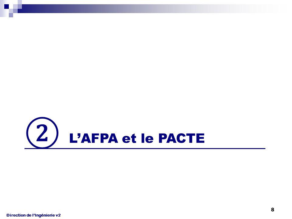 Direction de l'Ingénierie v2 8 ② L'AFPA et le PACTE