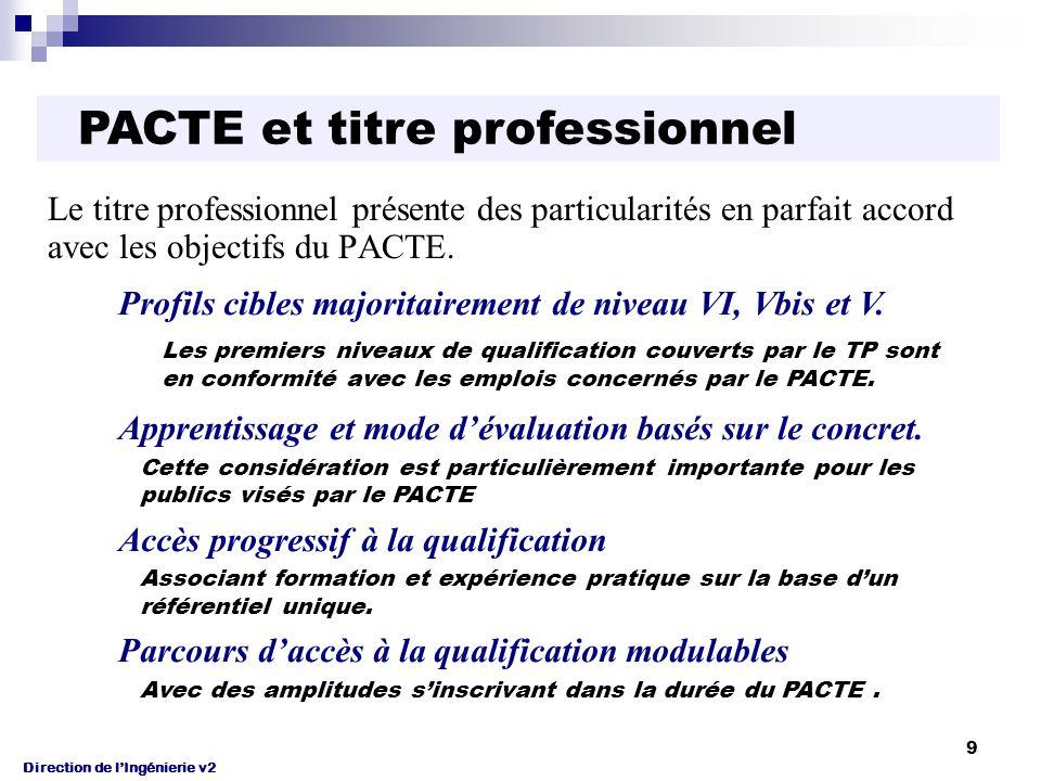 Direction de l'Ingénierie v2 9 Le titre professionnel présente des particularités en parfait accord avec les objectifs du PACTE. Profils cibles majori