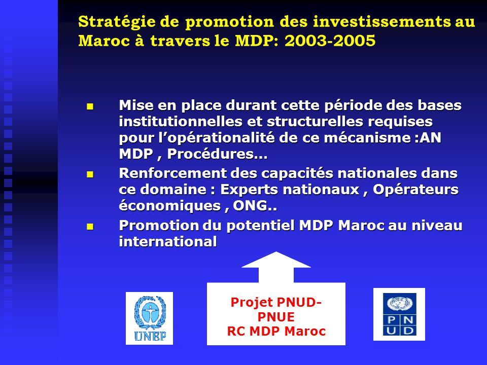 MERCI, www.mdpmaroc.com Secrétariat d'État chargé de l'Environnement Unité Changements Climatiques, rcmdp@mtds.com