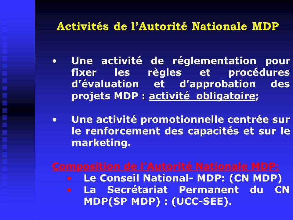 Le Conseil National MDP- CN MDP Missions du CN MDP: L'approbation de procédures nationales dans l'approche des projets MDP; L'approbation de procédures nationales dans l'approche des projets MDP; L'examen des projets soumis à l'Autorité Nationale MDP, par les opérateurs économiques, pour financement dans le cadre du MDP; L'examen des projets soumis à l'Autorité Nationale MDP, par les opérateurs économiques, pour financement dans le cadre du MDP; La promotion du MDP Maroc ; La promotion du MDP Maroc ; L'établissement d'un rapport annuel sur les activités MDP au Maroc.