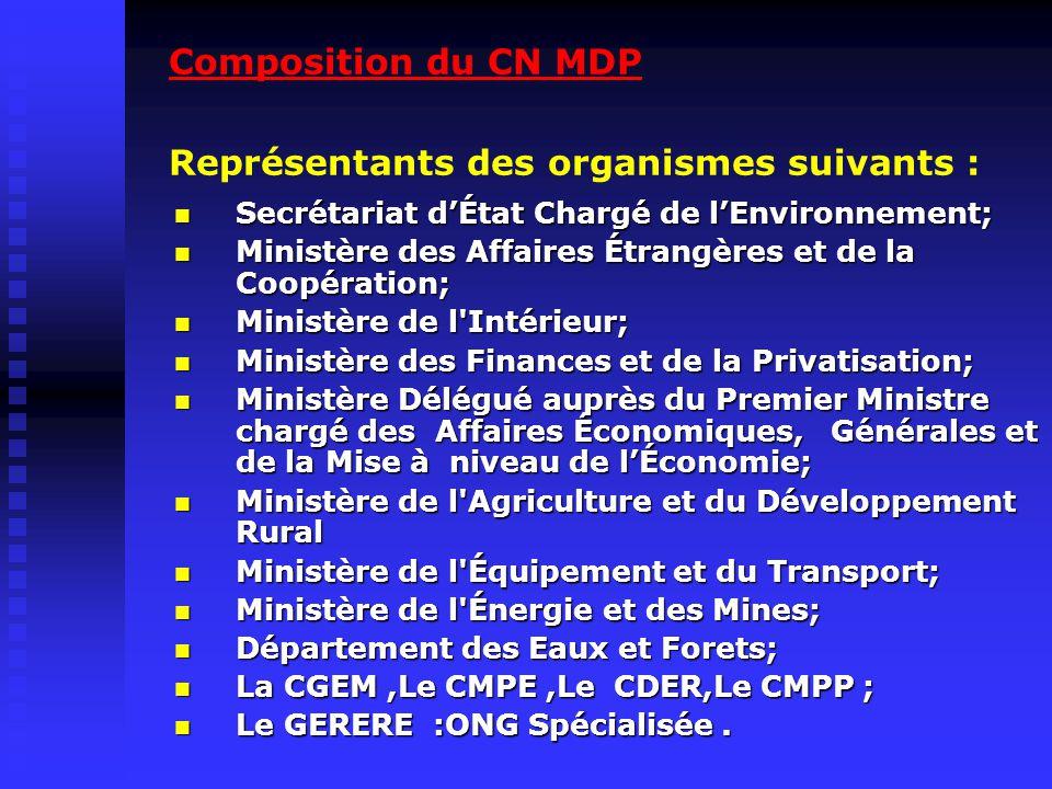 Le Secrétariat Permanent du CN MDP: (SP MDP) UCC-SEE Il a pour missions : D'être le porte-parole de l'Autorité Nationale du MDP; D'être le porte-parole de l'Autorité Nationale du MDP; D'être le guichet unique pour les projets MDP proposés par les opérateurs économiques (OE); D'être le guichet unique pour les projets MDP proposés par les opérateurs économiques (OE); De faire examiner les projets par le CN MDP et de communiquer le résultat de l'examen aux promoteurs des projets; De faire examiner les projets par le CN MDP et de communiquer le résultat de l'examen aux promoteurs des projets; D'enregistrer et de délivrer l'approbation des projets acceptés au nom de l'Autorité Nationale du MDP; D'enregistrer et de délivrer l'approbation des projets acceptés au nom de l'Autorité Nationale du MDP; De faire connaître, tant au niveau national qu'international, les procédures, l'organisation nationales en matière de MDP et le portefeuille marocain MDP et ce en particulier à travers le site web : www.mdpmaroc.com.