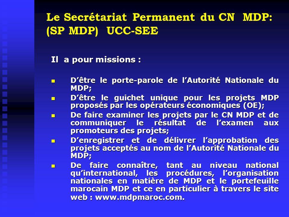 III- Procédures d'évaluation et d'approbation des projets MDP par l'AN MDP Maroc une première évaluation avec deux objectifs :  Examiner la documentation nécessaire à la soumission du projet (En utilisant la NIP: Note d'Information sur le Projet)  Vérifier que le projet respecte les trois conditions suivantes :  Vérifier que le projet respecte les trois conditions suivantes : 1.