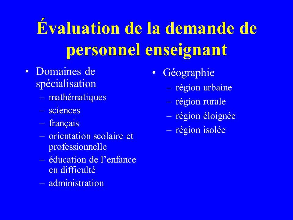 Évaluation de la demande de personnel enseignant Domaines de spécialisation –mathématiques –sciences –français –orientation scolaire et professionnell