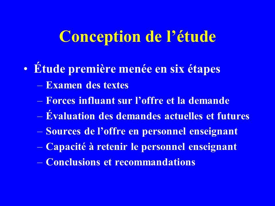 Conception de l'étude Étude première menée en six étapes –Examen des textes –Forces influant sur l'offre et la demande –Évaluation des demandes actuel