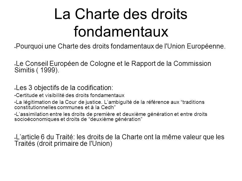 La Charte des droits fondamentaux  Pourquoi une Charte des droits fondamentaux de l'Union Européenne.  Le Conseil Européen de Cologne et le Rapport