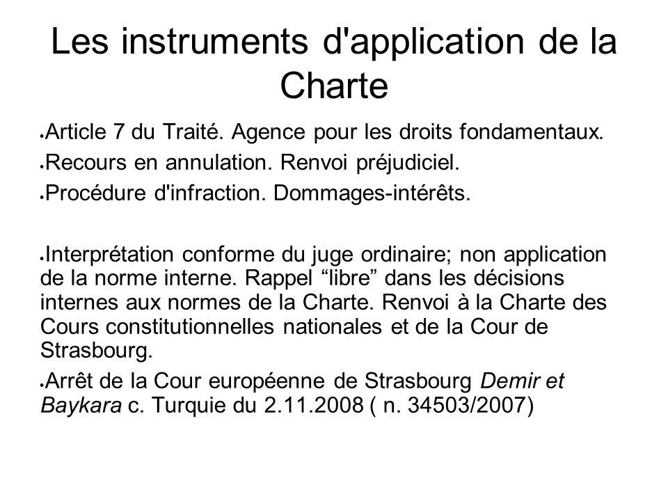 Le Champ d application de la Charte  Article 51: premier alinéa  Droit de l Union, droit national d application du premier.