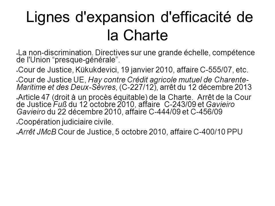 """Lignes d'expansion d'efficacité de la Charte  La non-discrimination. Directives sur une grande échelle, compétence de l'Union """"presque-générale"""".  C"""