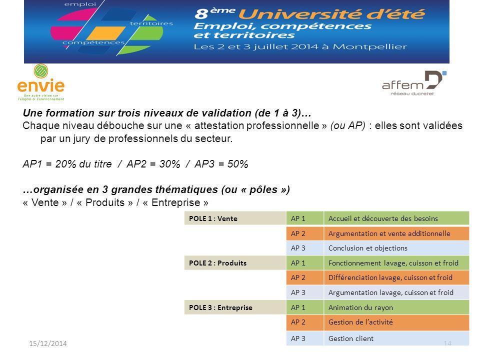 15/12/201414 Une formation sur trois niveaux de validation (de 1 à 3)… Chaque niveau débouche sur une « attestation professionnelle » (ou AP) : elles