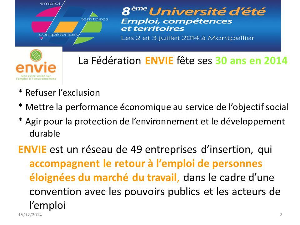 La Fédération ENVIE fête ses 30 ans en 2014 * Refuser l'exclusion * Mettre la performance économique au service de l'objectif social * Agir pour la protection de l'environnement et le développement durable ENVIE est un réseau de 49 entreprises d'insertion, qui accompagnent le retour à l'emploi de personnes éloignées du marché du travail, dans le cadre d'une convention avec les pouvoirs publics et les acteurs de l'emploi 15/12/20142