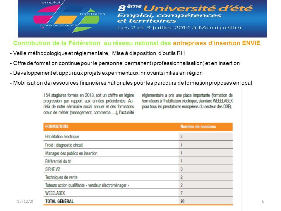 6 Contribution de la Fédération au réseau national des entreprises d'insertion ENVIE - Veille méthodologique et réglementaire, Mise à disposition d'ou