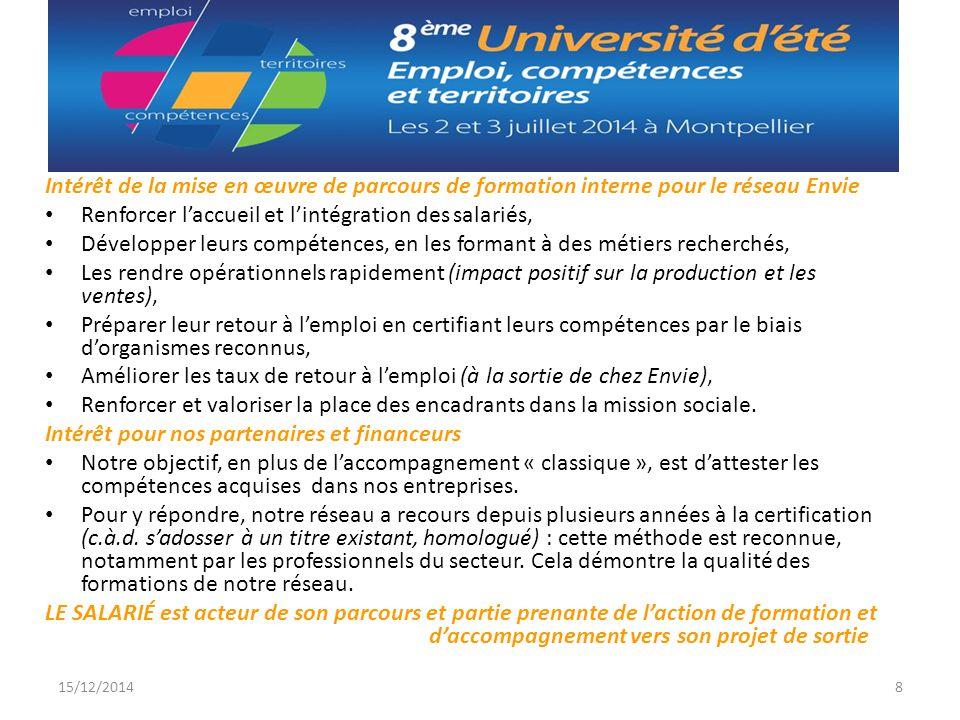 15/12/20148 Intérêt de la mise en œuvre de parcours de formation interne pour le réseau Envie Renforcer l'accueil et l'intégration des salariés, Dével